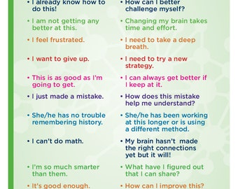 Growth Mindset Language Poster