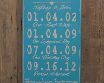 Our Love Story,  Important Date Sign, Anniversary Gift, Personalized Wedding Gift, Family Date Sign, Personalized Gift Wood Anniversary Sign