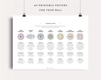 Chakra Chart / Chakra Sheet, Chakra Colours, Chakra Meditation, Chakra Guide, Digital File, Downloadable, A4 Print, Poster, PDF, Printable