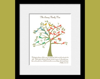 Family Tree with Birds, Love Birds Family Tree, Family Name and Established Date, Parents Gift, Grandparents Gift, Family Tree Wall Print