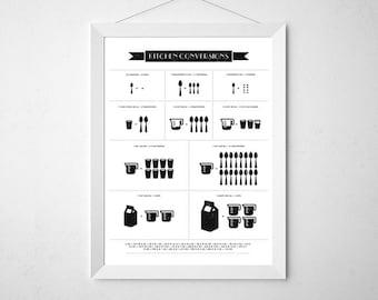 Kitchen Conversion Chart,Kitchen Art,Kitchen Posters,kitchen prints,Conversion,Chart,Charts,Measurement,Measurements,Equivalents,