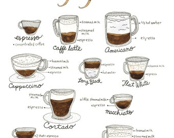 The Types of Coffee Watercolor Art Print for Kitchen / incl. espresso, latté, cappuccino, mocha, cortado and more! / Gift for Caffeine Lover