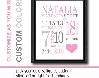 personalized baby gifts, baby present, new mom gift, new parent gift, new baby gift, unique nursery gift idea, newborn gift, baby girl gift