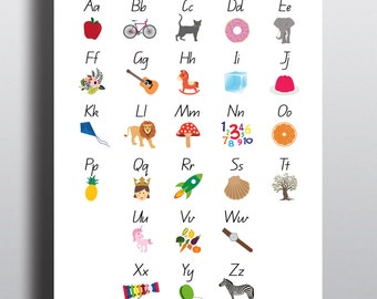 ALPHABET poster EDUCATIONAL for classroom [Queensland]