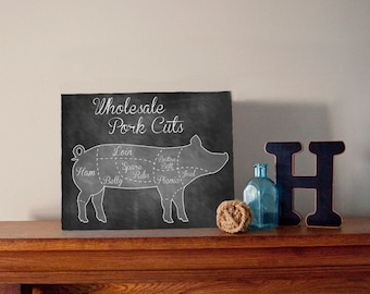Pork Wholesale Meat Cuts Metal Sign Wall Art - chalkboard inspired, butcher cuts, kitchen decor