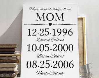 MOM BIRTHDAY GIFT, Mother Birthday Gift, Print Birthday Gift, Birthday canvas print, Birthday paper print, Made with your personal dates