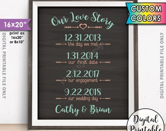 "Our Love Story Sign Wedding Anniversary Gift, Important Dates Love Story Print, Valentine's Day Gift, 8x10/16x20"" Chalkboard Style Printable"
