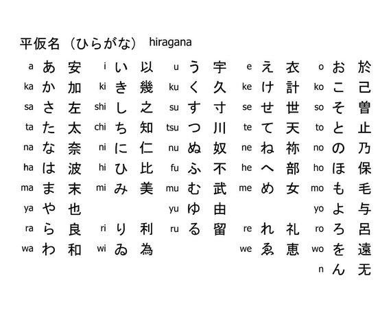 Japanese Alphabet Hiragana Script Wall Art Poster Print