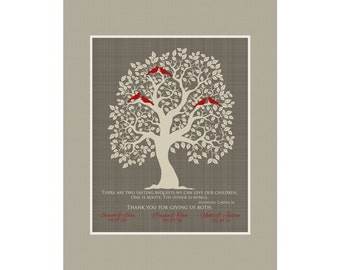 Thank You Gift for Parents, Personalized Family Tree, Roots and Wings Quote, Family Tree With Birds, Grandparents Gift