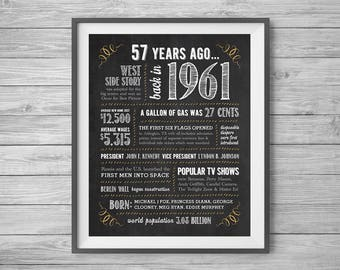 57th Birthday or Anniversary Chalk Sign, Printable 8x10 and 16x20, Party Supplies, 57 Years Ago in 1961 Instant Digital Download