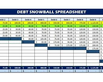 snowball debt excel