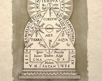 Alchemy Sacred Geometry Cosmic Diagram Design Art Print