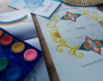 The Shehecheyanu Blessing Seder Plate Coloring Page-Passover Printable-Jewish Art-Hebrew Blessing of Praise-Flower of Life-INSTANT DOWNLOAD