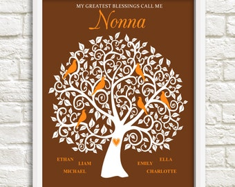 Gift for Nonna, Personalized Family Tree for Nonna, Christmas Gift for Nonna, Nonna Family Tree, Custom Family Tree, Custom Wall Art