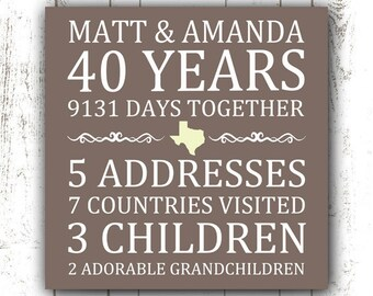 Printable Parent's Gift - Wedding Anniversary - Custom Anniversary Gift - Gift for Spouse - Personalized Gift - Family Sign