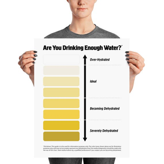 Pee Color Chart Water Intake Chart Urine Color Chart Pee