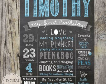 Baby boy First Birthday Chalkboard sign - Blue 1st birthday chalk board poster - grey theme - DIGITAL FILE!