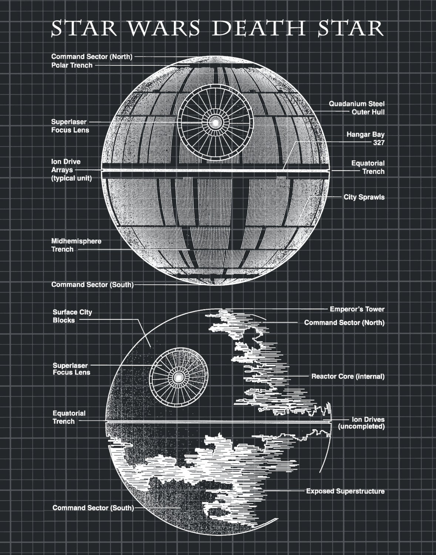 Star Wars Death Star Drawing Art Print Wall Poster