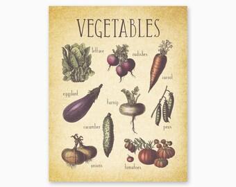 FARMHOUSE KITCHEN Wall Art, Vegetables Kitchen Printable, Farmhouse Kitchen Decor, Vintage Kitchen, Country Kitchen, Instant Download