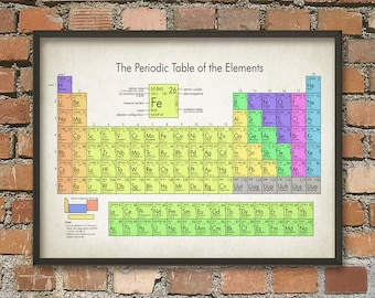 Periodic table print periodic table of elements poster periodic table of elements poster 3 chemistry science print chemical elements urtaz Images