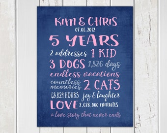 5 Year Anniversary, Five Years Wedding Anniversary Gift for Husband, Fiance, Boyfriend, Wife, 5th Anniversary Typography, Time Together,