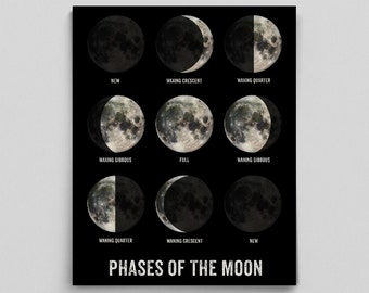 Moon Phases Wall Hanging, Space Art, Moon Phases Wall Art, Astronomy Gifts, Science Classroom Decor