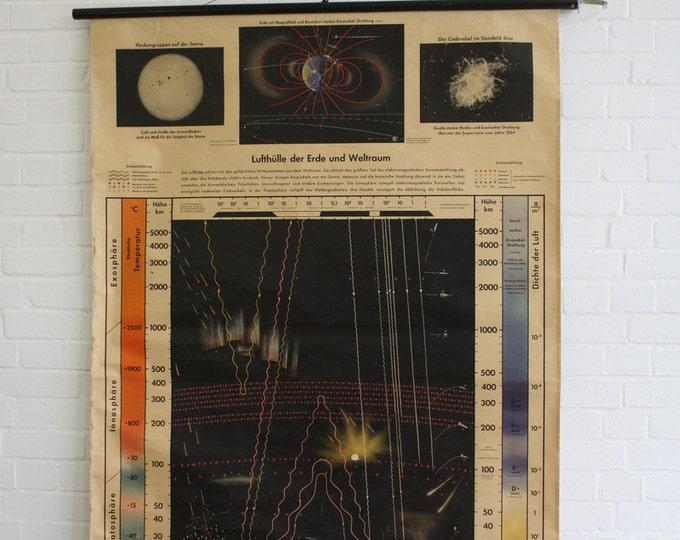 Vintage German Educational Chart Earths Atmosphere & Gravity
