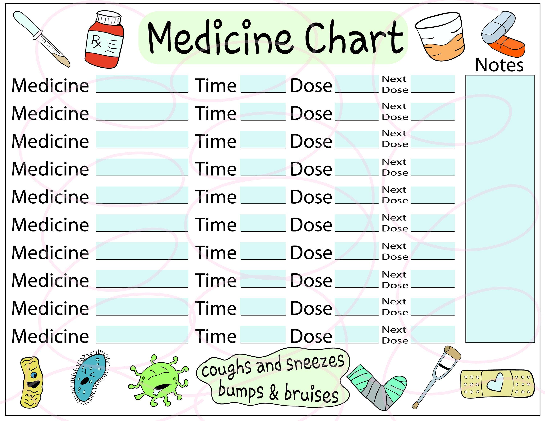 medicine chart timiz conceptzmusic co