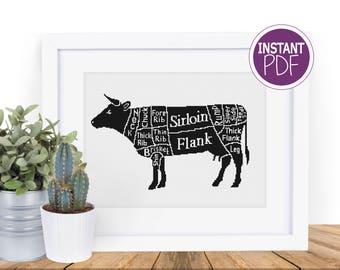 Cow Meat Cuts Cross Stitch Pattern Chart, Kitchen Cross Stitch Pattern -  counted cross stitch Chart by Peppermint Purple