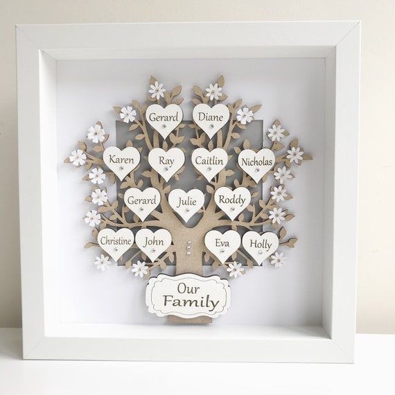 Family Tree Frames Personalised Gifts Box Frame Keepsake