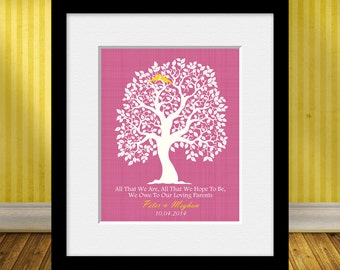 Gift for Bride's Parents, Gift for Groom's Parents, Parents Thank You Gifts, Parents Anniversary or Christmas Gift, Parent's Gifts