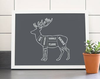 Venison butcher print – Deer print – Dear poster – Deer cuts print – Deer butcher chart – Deer butcher diagram – Kitchen art – BUT004