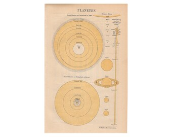 1900 PLANETS PLANETARY SYSTEM original antique celestial astronomy print