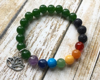 20% OFF Chakra Lotus Diffuser Bracelet with Green Agate