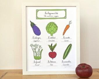 Modern Kitchen Wall Decor 'Summer Vegetables 2' 11x14 giclee art print Botanical Eggplant Artichoke Carott Fenel Beet Cucumber