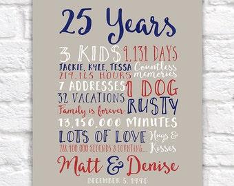 25th Wedding Anniversary Gift, Paper, Canvas, Twenty Fifth, 10 year, 20 year, 2 Year, Anniversary Gift Men Husband Partner, Parents | WF15