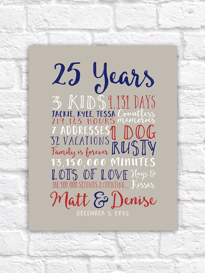 Gift For 25 Wedding Anniversary: 25th Wedding Anniversary Gift Paper Canvas Twenty Fifth 10