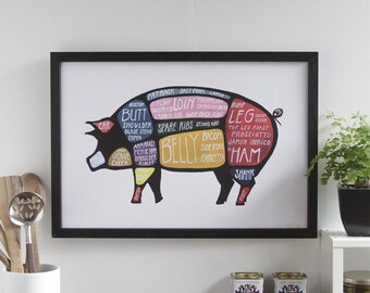 "Pig Butcher Diagram - ""Use Every Part of the Pig"" detailed cuts of pork poster"