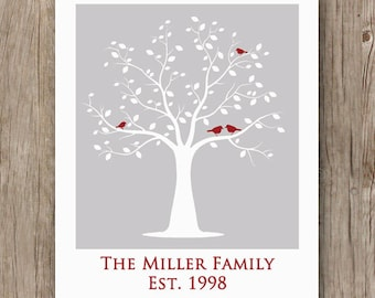 Family Name Print - Established Sign - Gift for Parents - Family Tree Print - Printable - Personalized Family Tree - DIY Family Tree