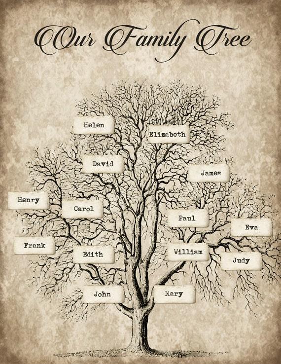 Paper Craft Custom Diy Family Tree Instant Download Printable