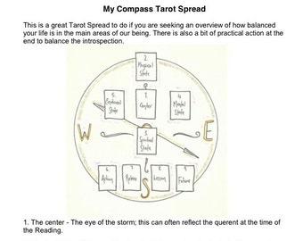 Ethony's Tarot Spreads V1- Ebook