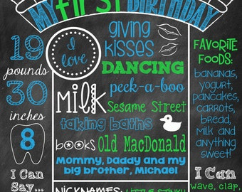 Boy First Birthday Chalkboard Girl or Boy First Birthday Poster You Pick Colors