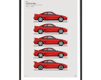 Toyota MR2 SW20 Generations Poster