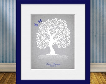 THE ONE, His Parents Wedding Gift, Grooms Parents Poem, Mother of the Groom Gift, Wedding Tree Art Print, Wedding Butterfly Tree