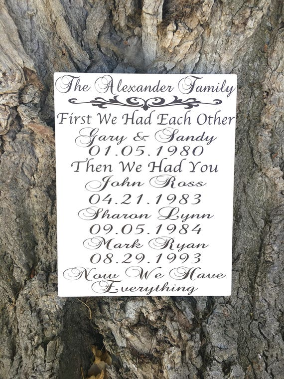 Family Christmas Gifts PERSONALIZED Family Christmas Present