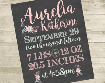 Floral Inspired Birth Announcement/Birth Stat Sign - DIGITAL FILE ONLY