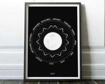 2017 Lunar Calendar - Moon Phase Calendar - Moon Calendar of 2017 - Moon Phases of 2017