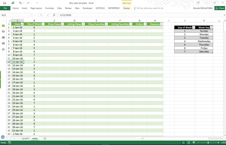 Etsy Stats-Excel-Kalkulationstabelle Vorlage