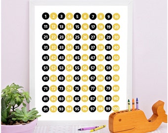 Numbers 1 to 100 printable, playroom decor, Kid decor, Education Chart, Nursery wall art, Numbers Chart, Educational poster, Counting Poster