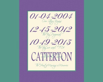 """Wedding Decorations, Wedding Gift, Important Dates Wall Print, Special Dates Keepsake Print, """"Our Love Story"""" in Dates, Unique Couples Gift"""